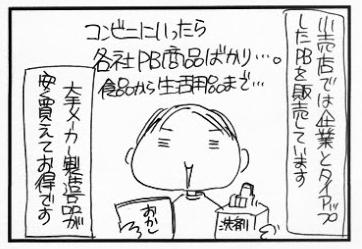 ドラッグストアのPB(プライベートブランド)といえば・・・ニッド(NiD)!