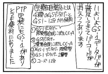 GS-1データバーと使用期限